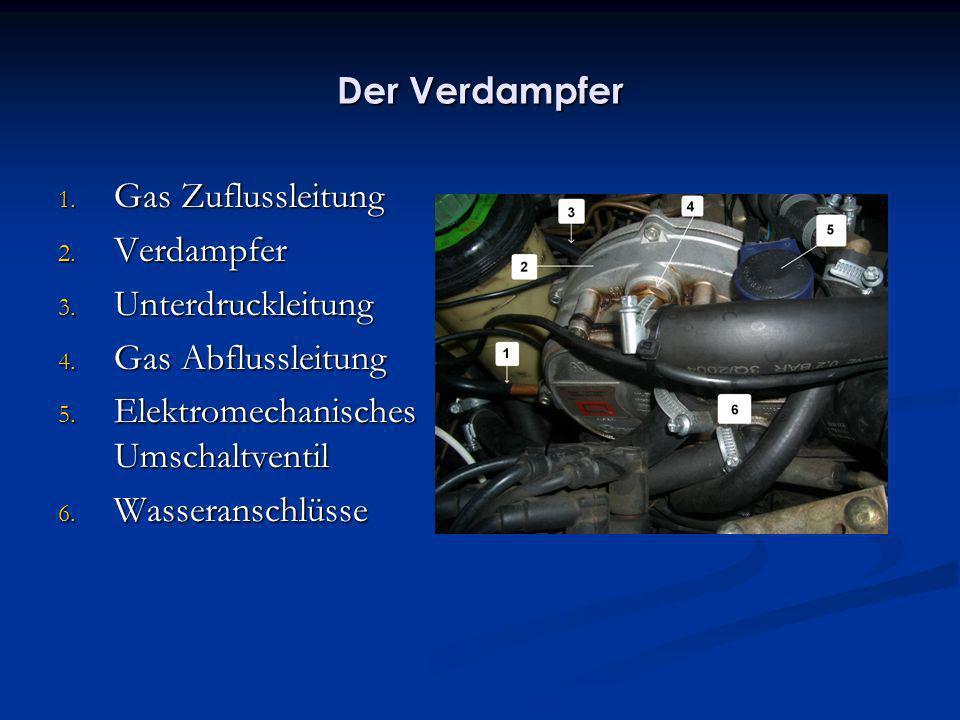 Der Verdampfer Gas Zuflussleitung. Verdampfer. Unterdruckleitung. Gas Abflussleitung. Elektromechanisches Umschaltventil.