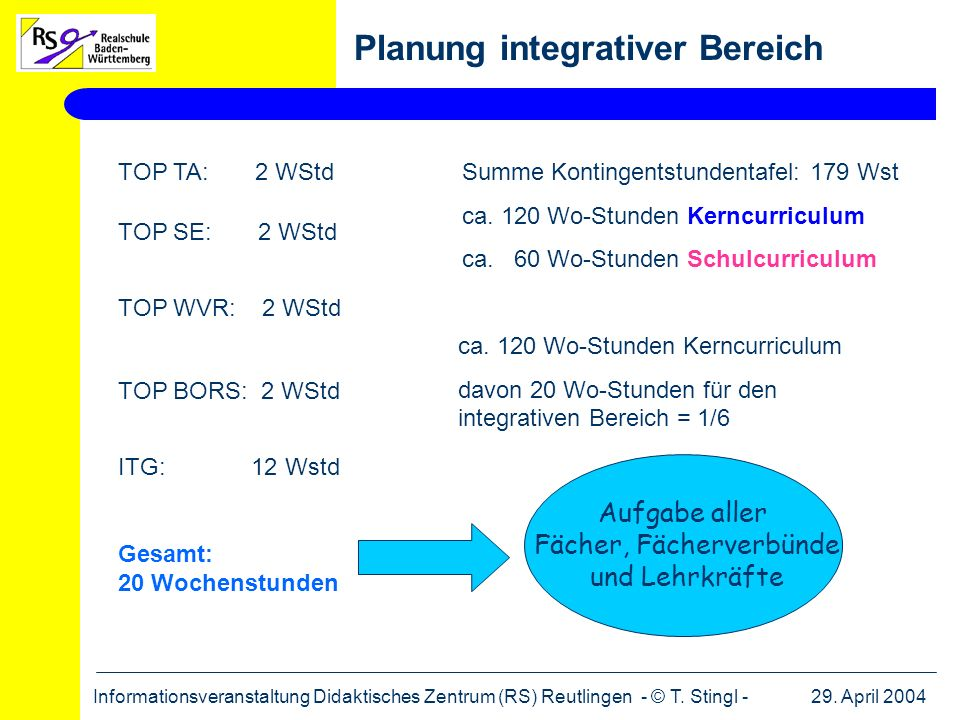 Planung integrativer Bereich