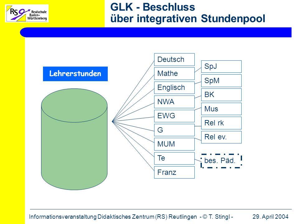 GLK - Beschluss über integrativen Stundenpool