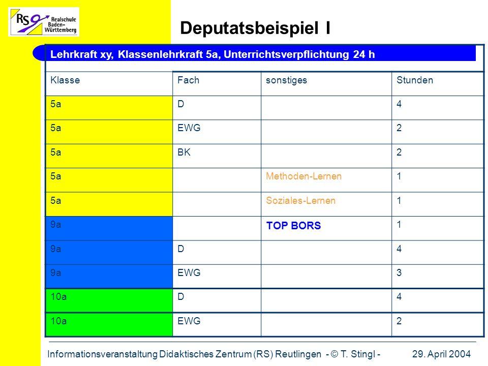 Deputatsbeispiel ILehrkraft xy, Klassenlehrkraft 5a, Unterrichtsverpflichtung 24 h. Klasse. Fach. sonstiges.