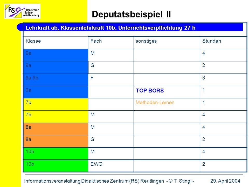 Deputatsbeispiel II Lehrkraft ab, Klassenlehrkraft 10b, Unterrichtsverpflichtung 27 h. Klasse. Fach.