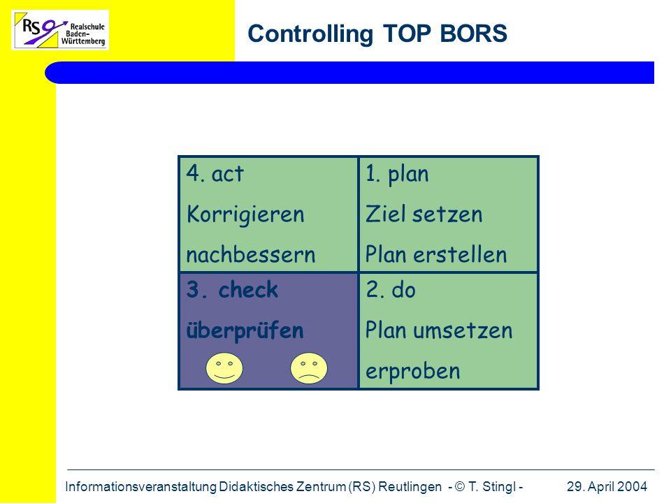 Controlling TOP BORS 1. plan Ziel setzen Plan erstellen 4. act