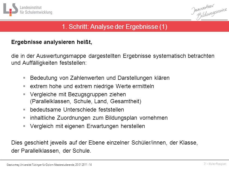 1. Schritt: Analyse der Ergebnisse (1)