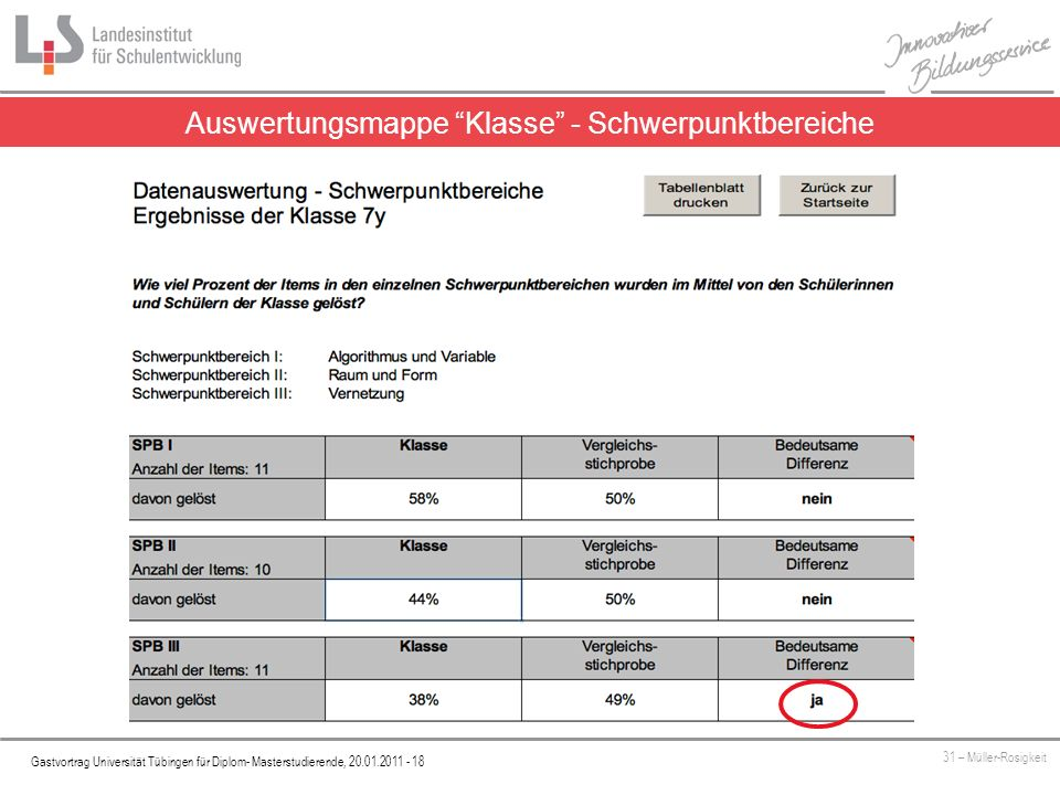 Auswertungsmappe Klasse - Schwerpunktbereiche