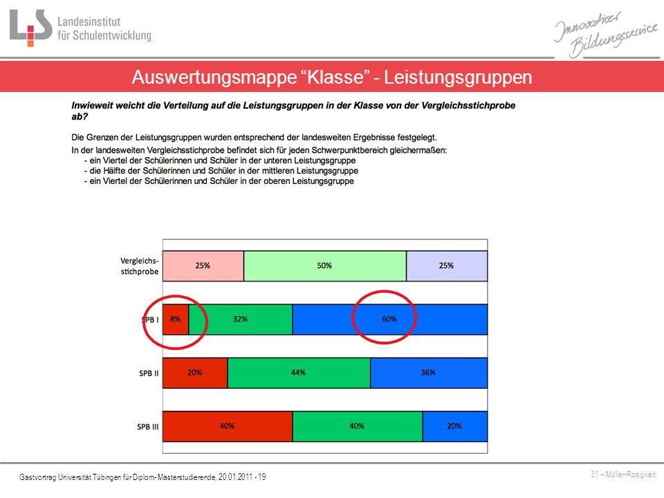 Auswertungsmappe Klasse - Leistungsgruppen