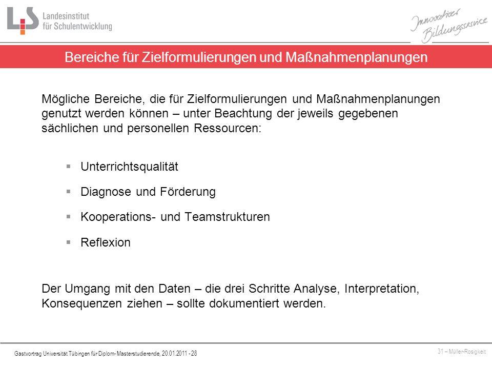 Bereiche für Zielformulierungen und Maßnahmenplanungen