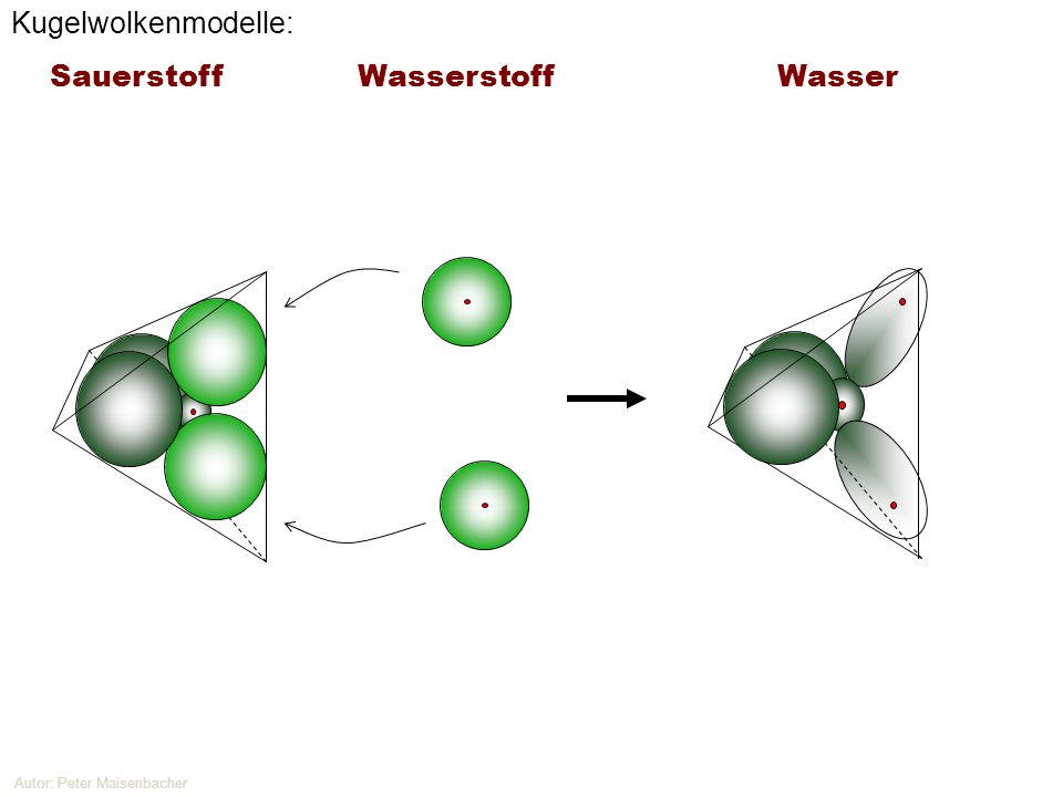 Sauerstoff Wasserstoff Wasser