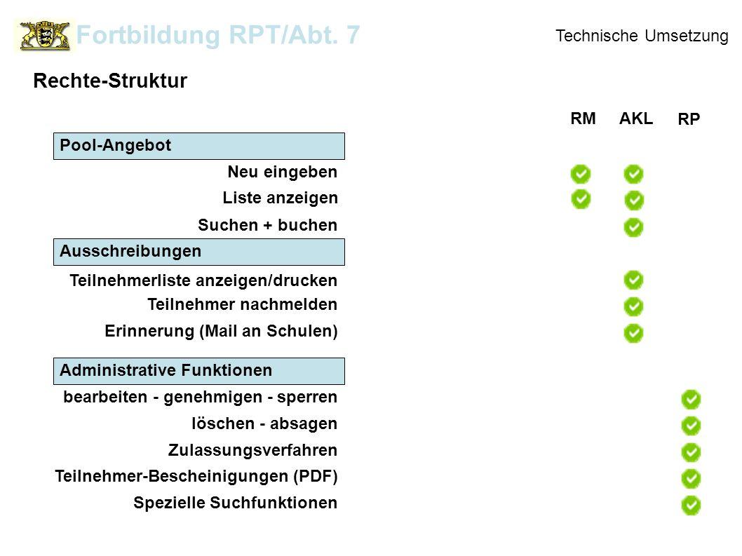 Fortbildung RPT/Abt. 7 Rechte-Struktur Technische Umsetzung RM AKL RP