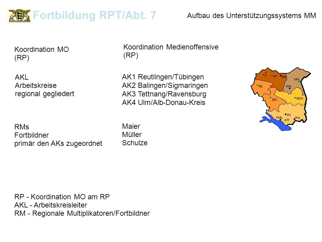 Fortbildung RPT/Abt. 7 Aufbau des Unterstützungssystems MM