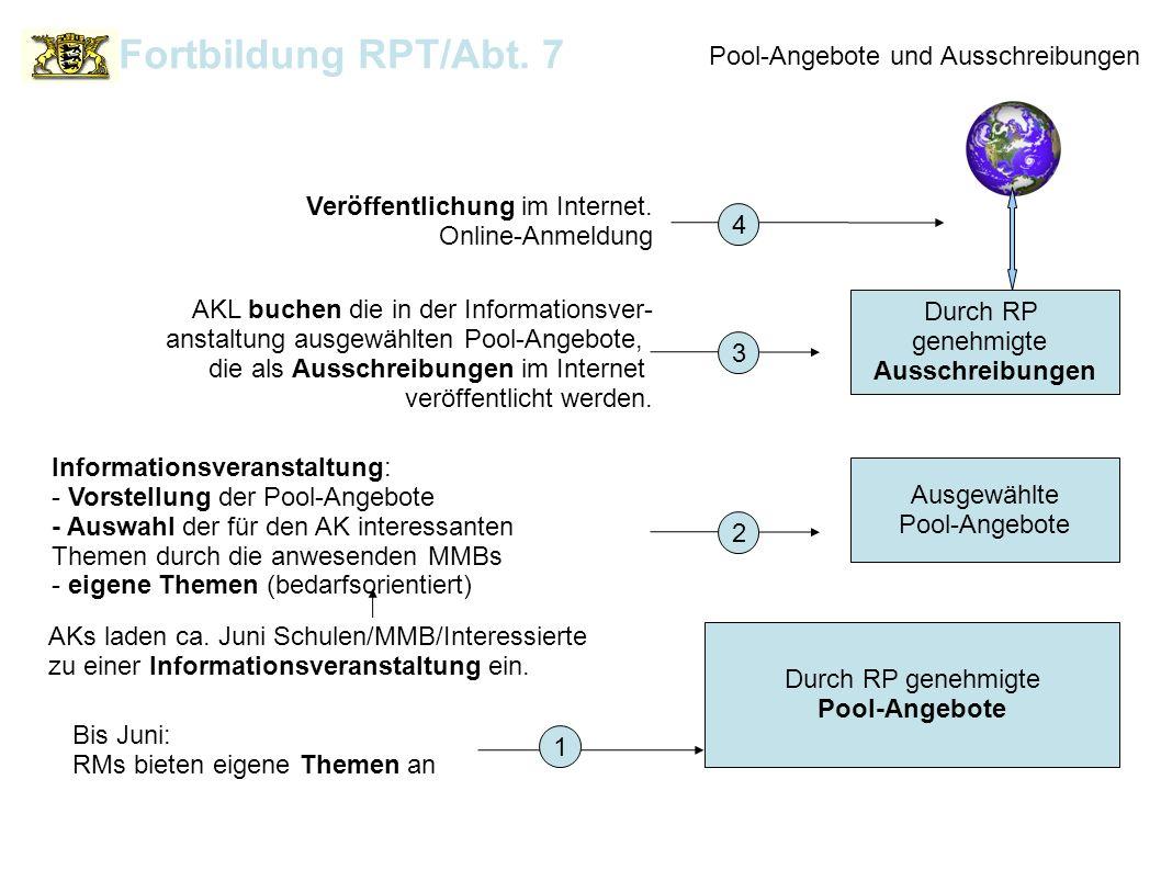 Fortbildung RPT/Abt. 7 Pool-Angebote und Ausschreibungen