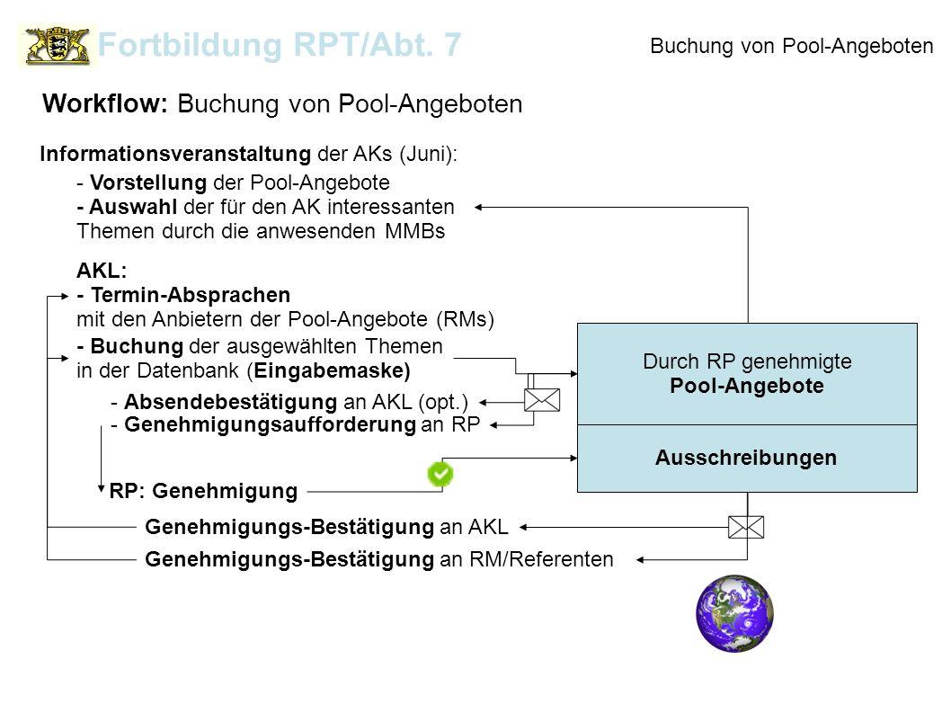 Fortbildung RPT/Abt. 7 Workflow: Buchung von Pool-Angeboten