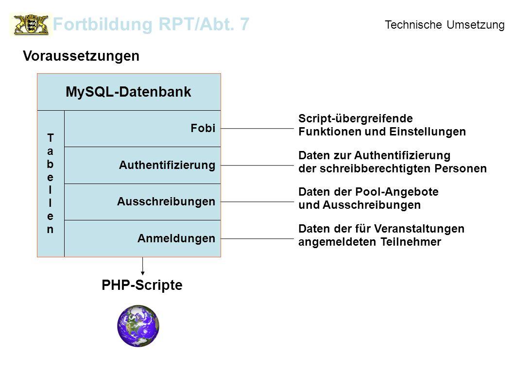 Fortbildung RPT/Abt. 7 Voraussetzungen MySQL-Datenbank PHP-Scripte