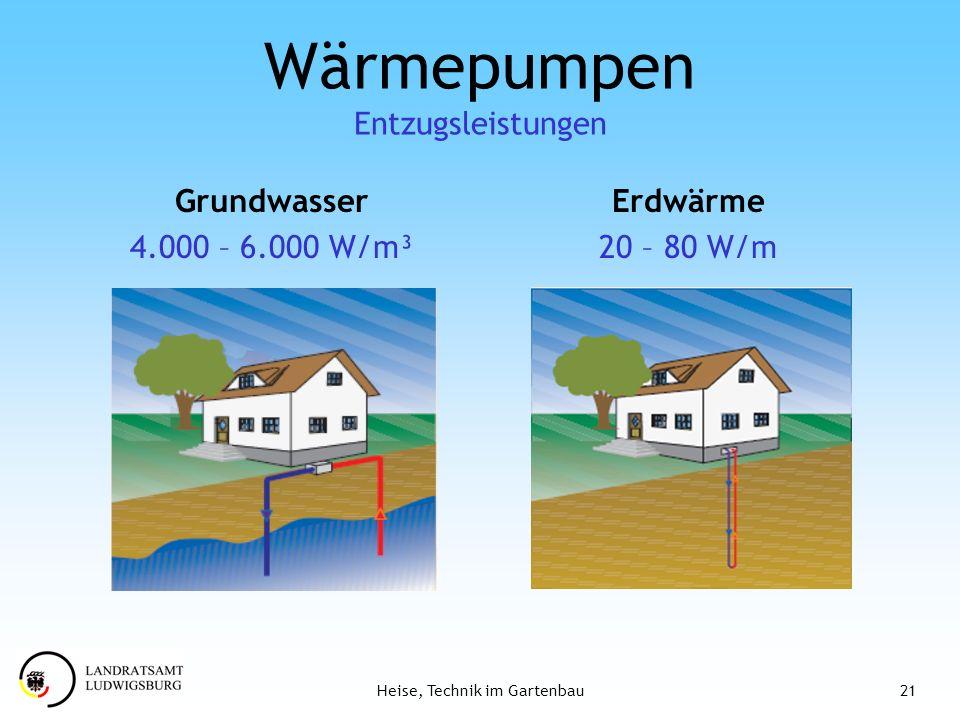 Wärmepumpen Entzugsleistungen