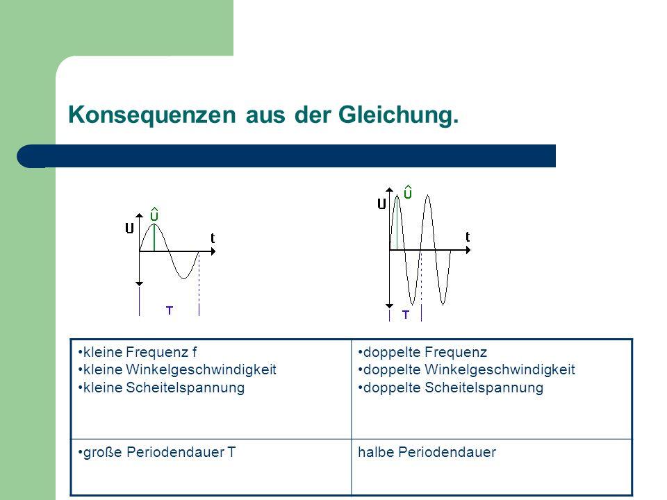 Konsequenzen aus der Gleichung.