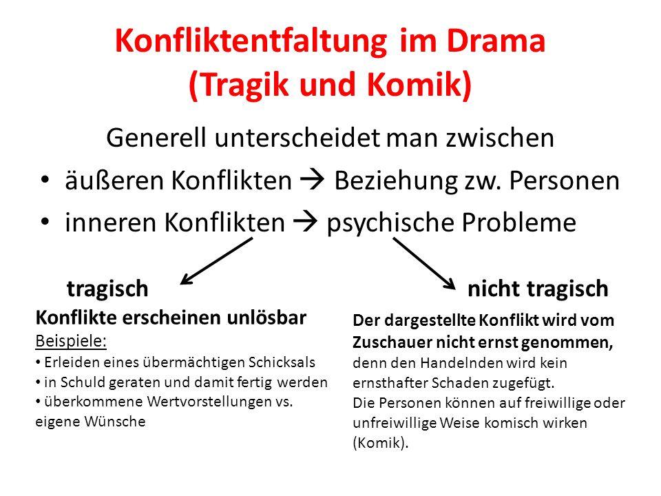Konfliktentfaltung im Drama (Tragik und Komik)
