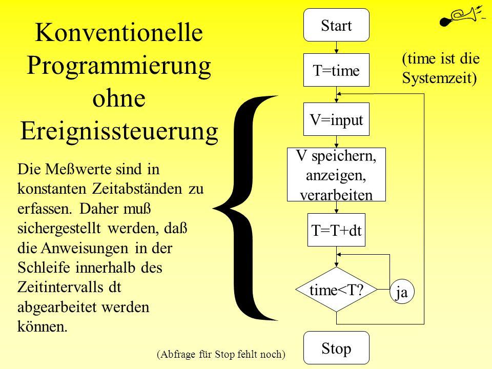 Konventionelle Programmierung ohne Ereignissteuerung