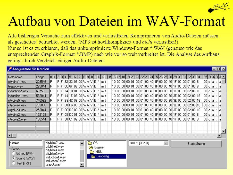 Aufbau von Dateien im WAV-Format
