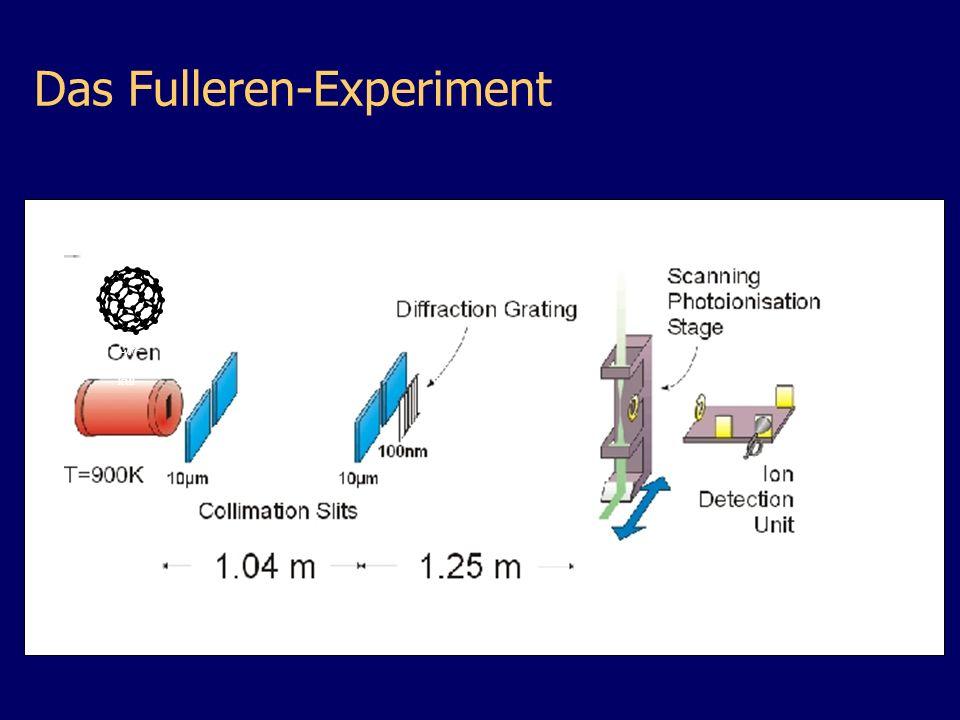 Das Fulleren-Experiment