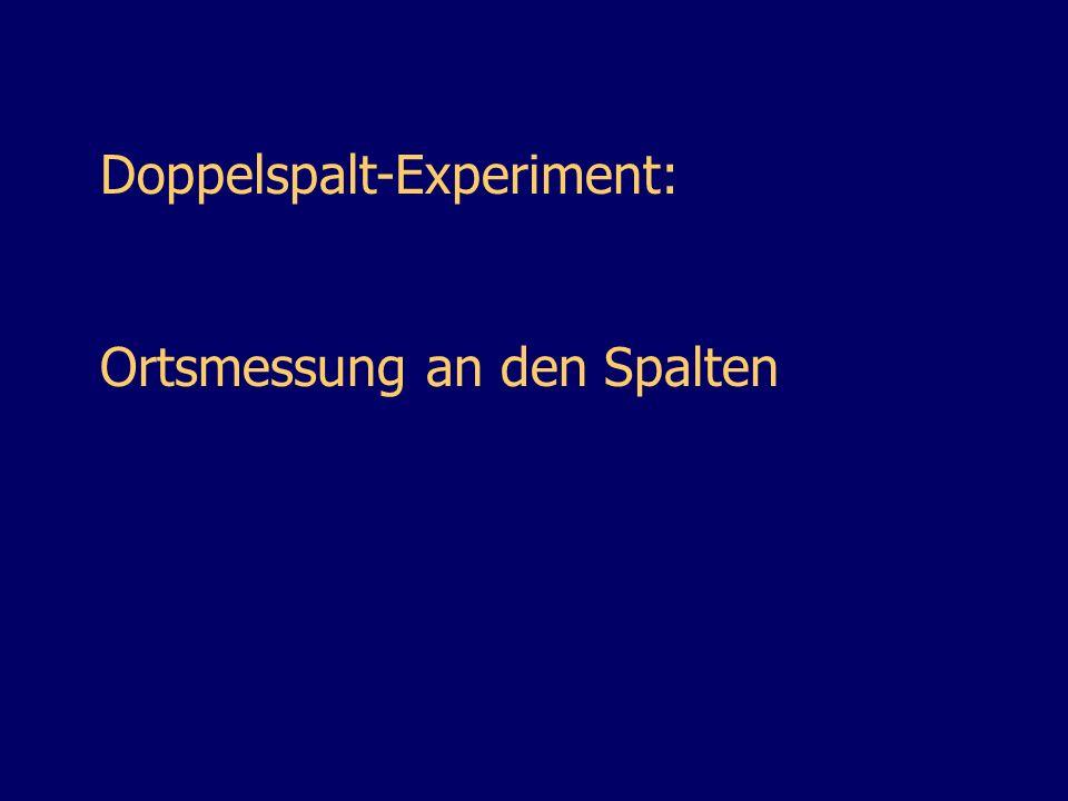 Doppelspalt-Experiment:
