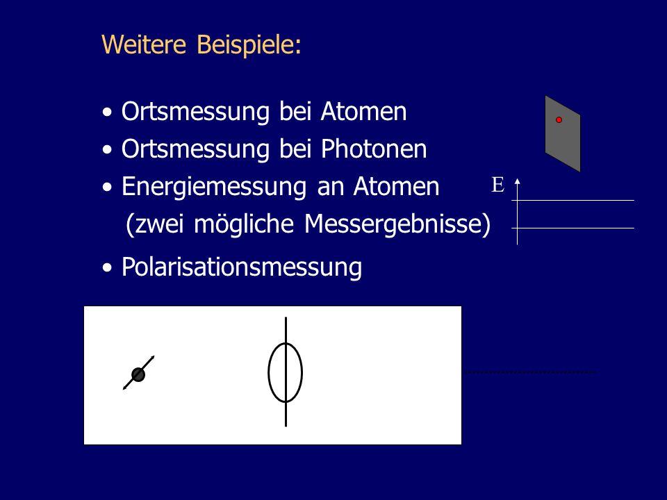 Ortsmessung bei Atomen Ortsmessung bei Photonen