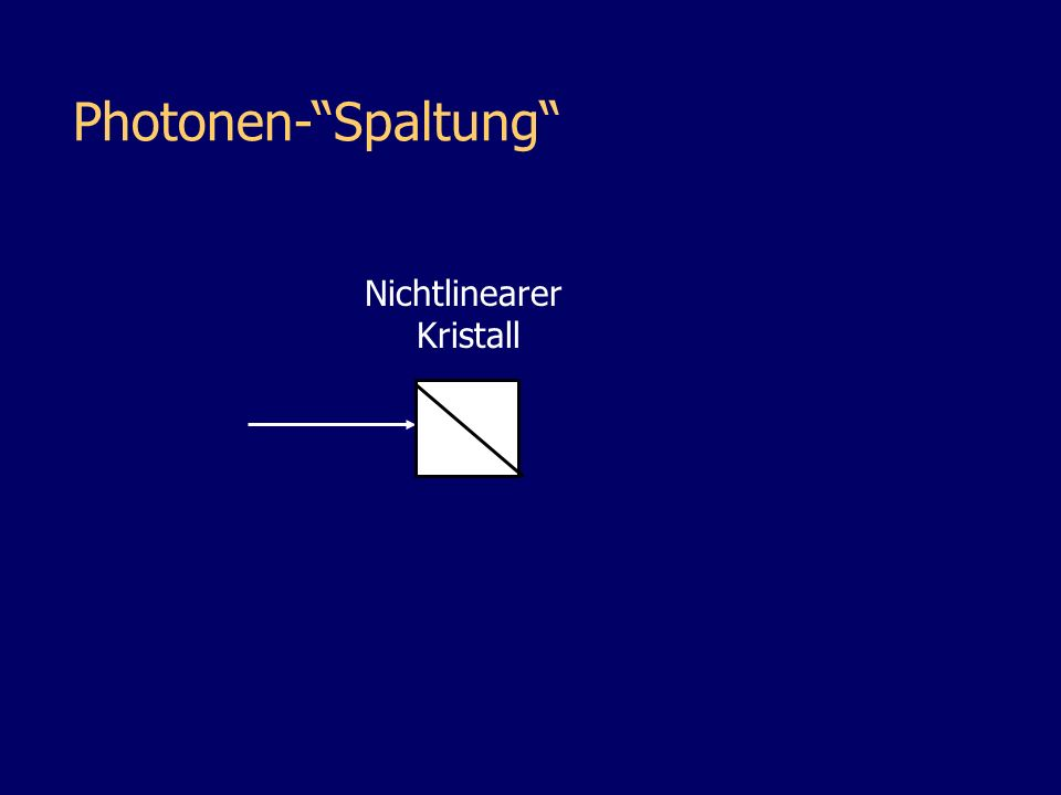 Photonen- Spaltung Nichtlinearer Kristall