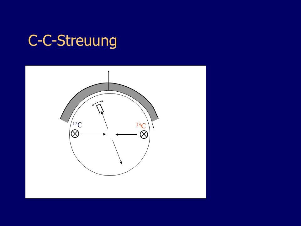 C-C-Streuung θ 12C 13C