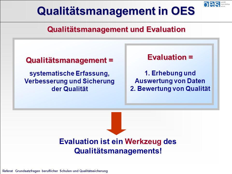 Qualitätsmanagement in OES Qualitätsmanagement und Evaluation