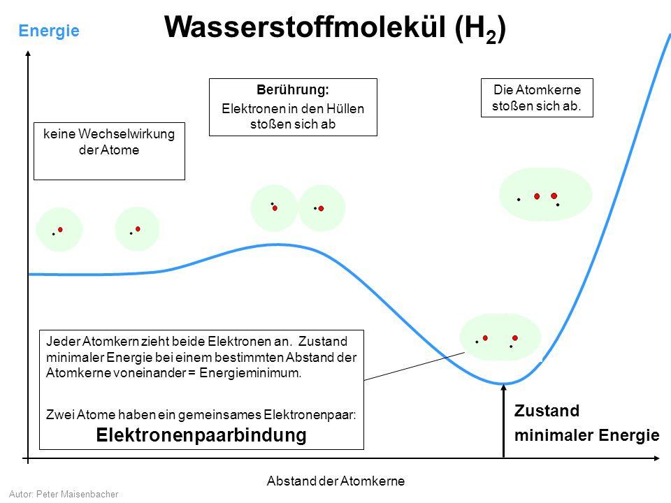 Wasserstoffmolekül (H2)
