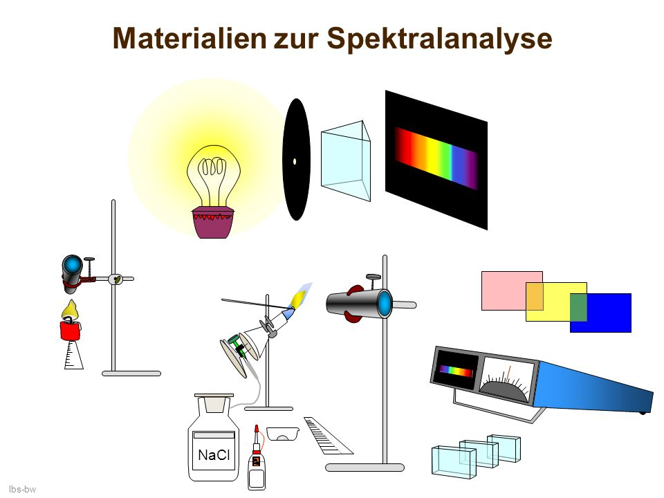Materialien zur Spektralanalyse