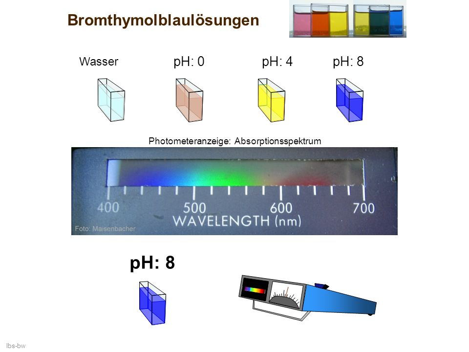Bromthymolblaulösungen
