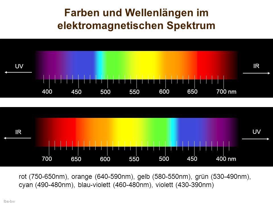 Farben und Wellenlängen im elektromagnetischen Spektrum