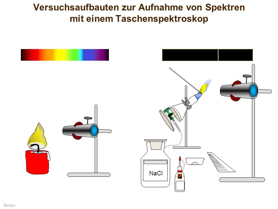 Versuchsaufbauten zur Aufnahme von Spektren mit einem Taschenspektroskop