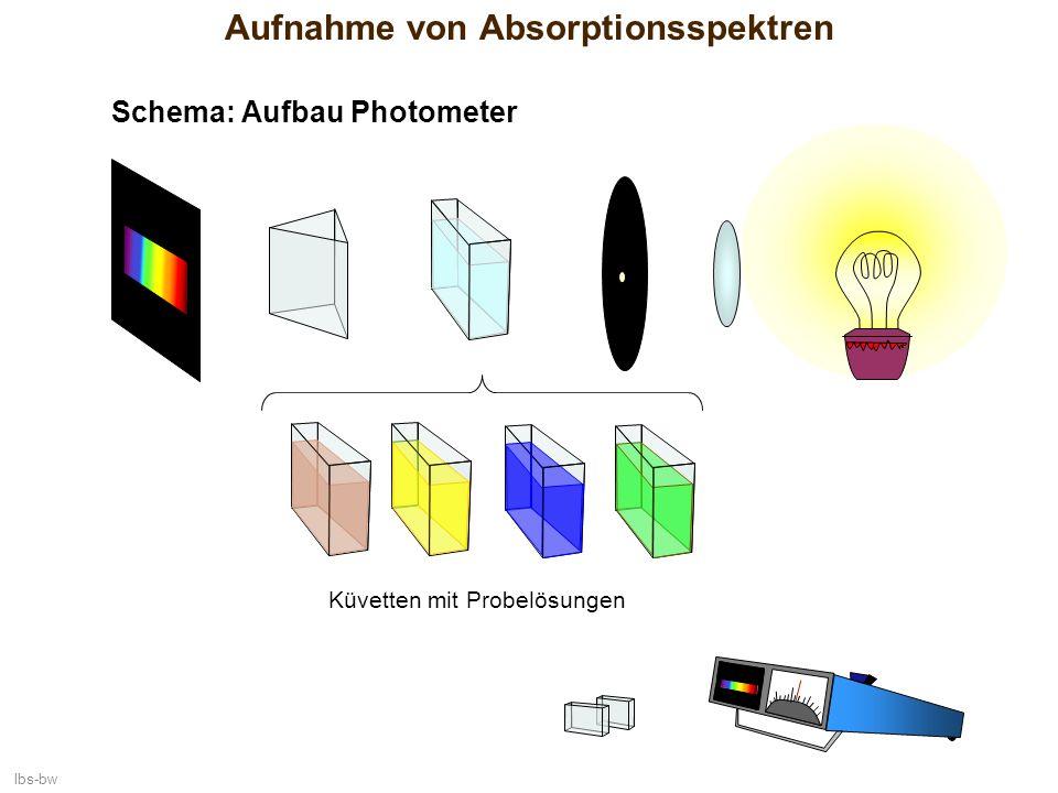 Aufnahme von Absorptionsspektren