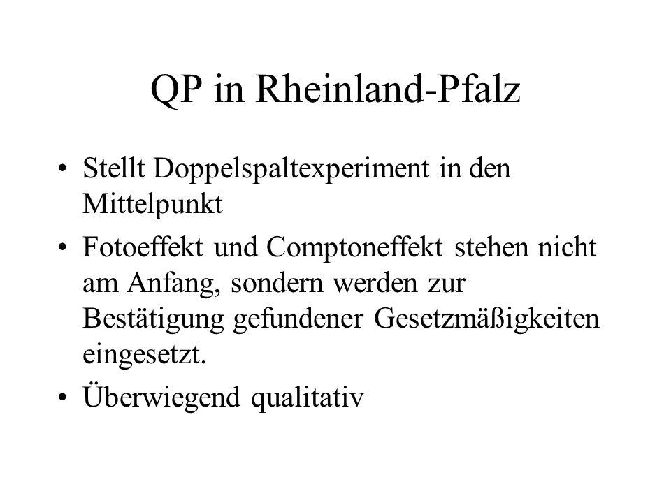 QP in Rheinland-Pfalz Stellt Doppelspaltexperiment in den Mittelpunkt