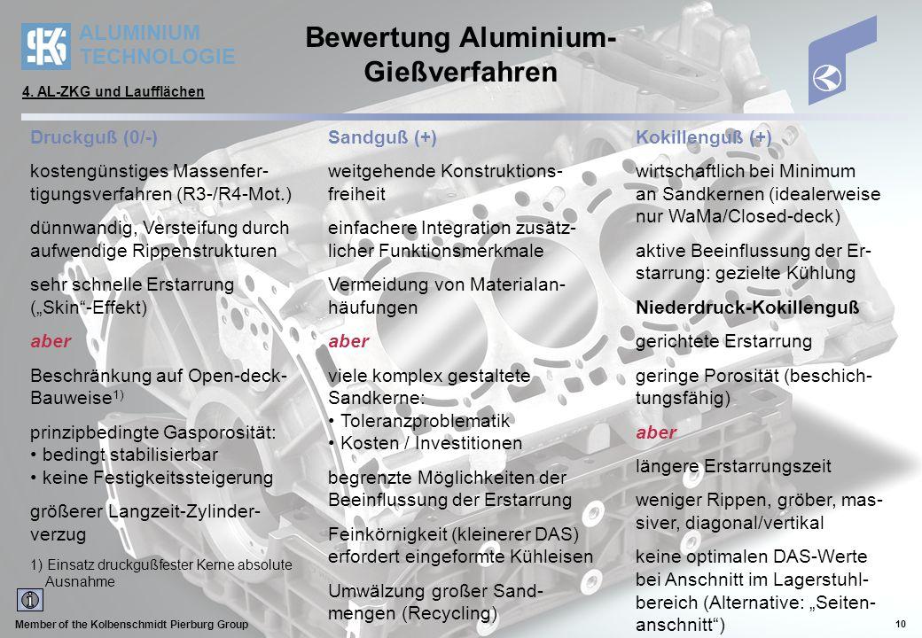 Bewertung Aluminium-Gießverfahren