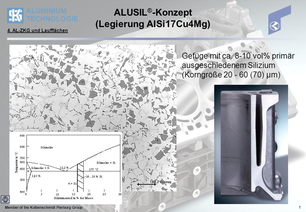 ALUSIL®-Konzept (Legierung AlSi17Cu4Mg)
