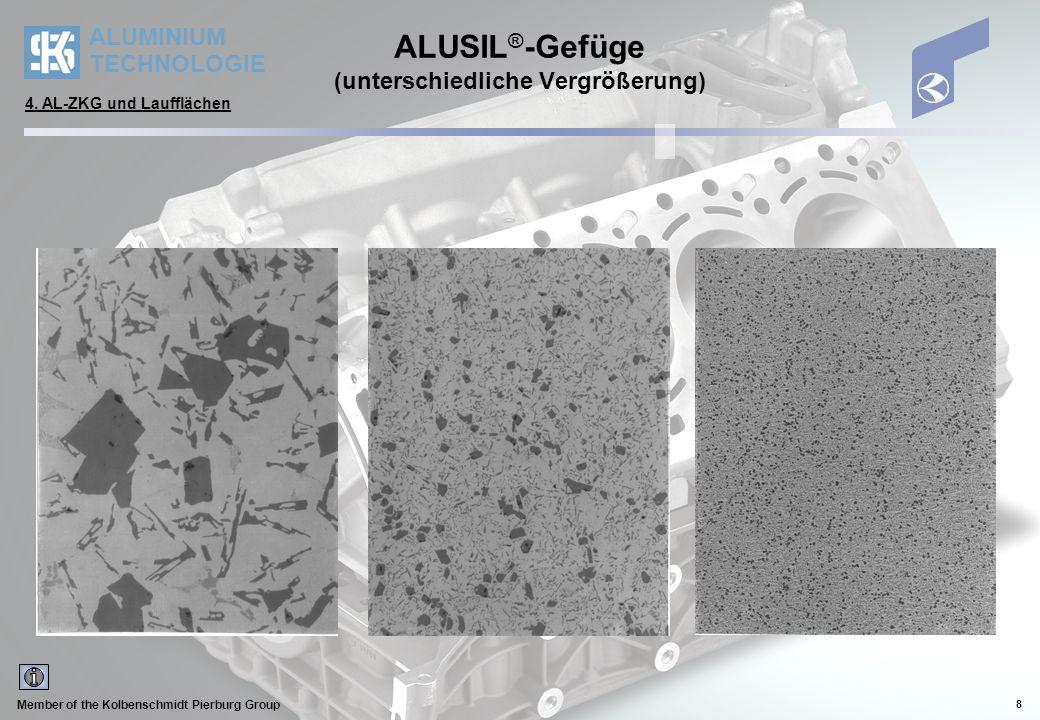 ALUSIL®-Gefüge (unterschiedliche Vergrößerung)