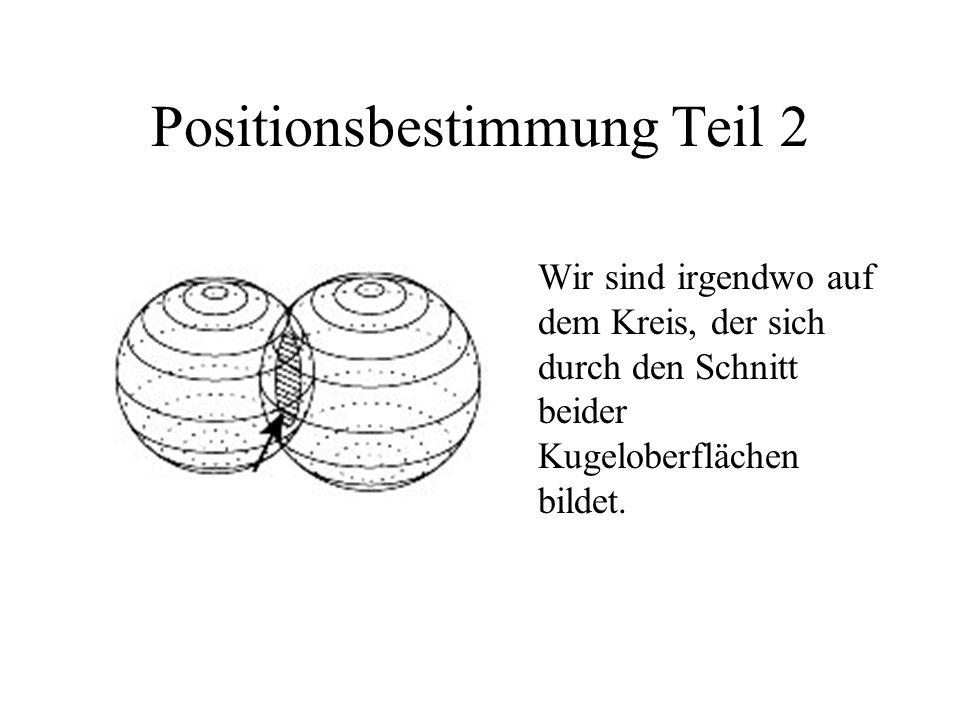 Positionsbestimmung Teil 2