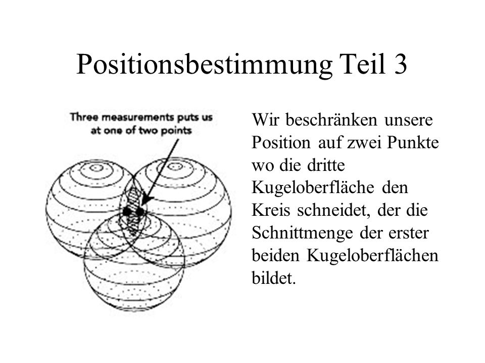 Positionsbestimmung Teil 3
