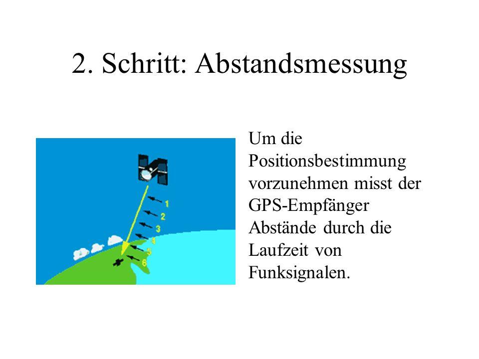 2. Schritt: Abstandsmessung