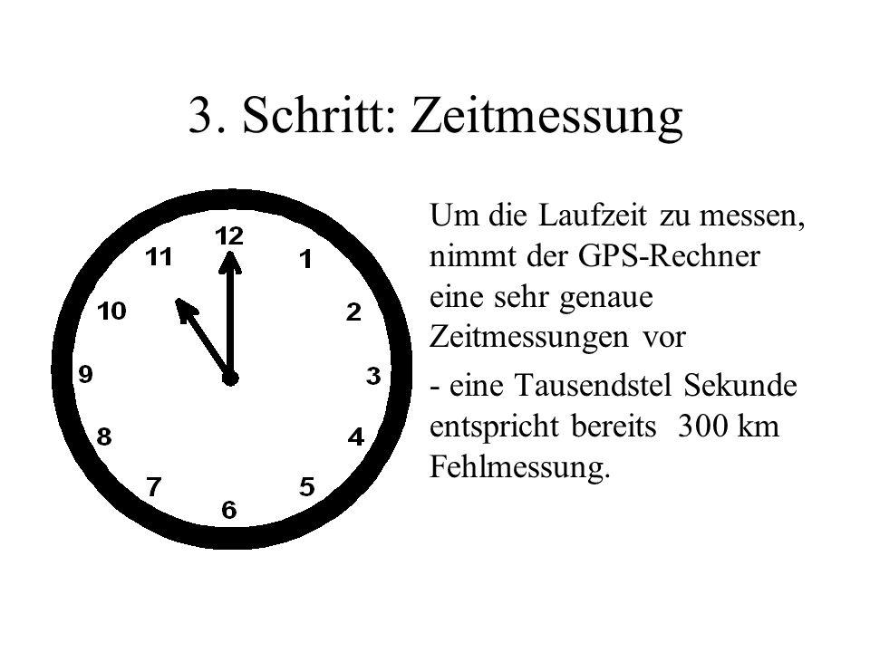 3. Schritt: Zeitmessung Um die Laufzeit zu messen, nimmt der GPS-Rechner eine sehr genaue Zeitmessungen vor.