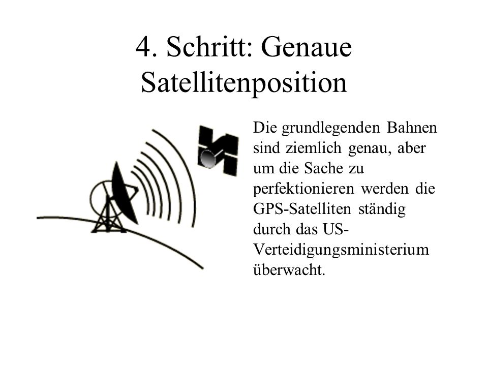 4. Schritt: Genaue Satellitenposition
