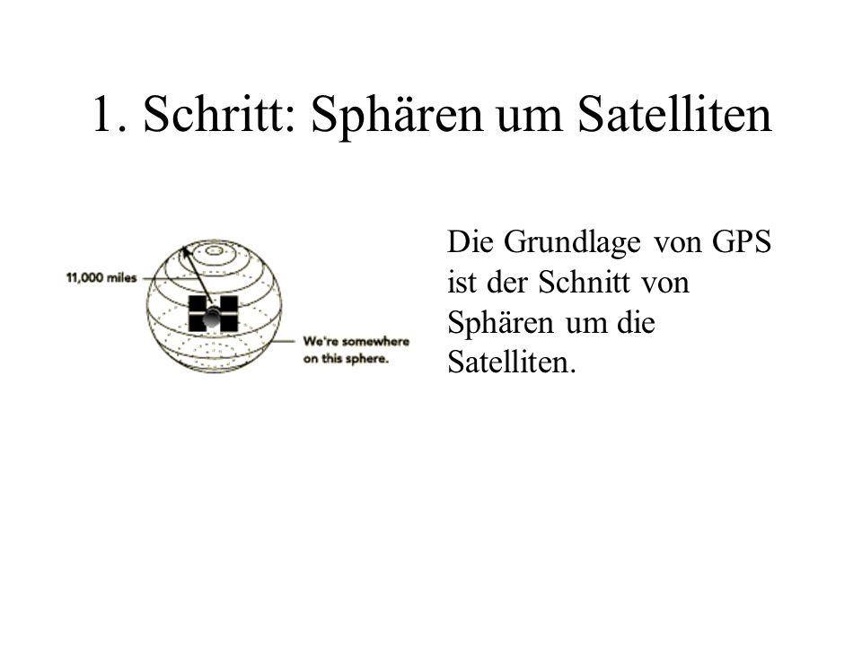 1. Schritt: Sphären um Satelliten