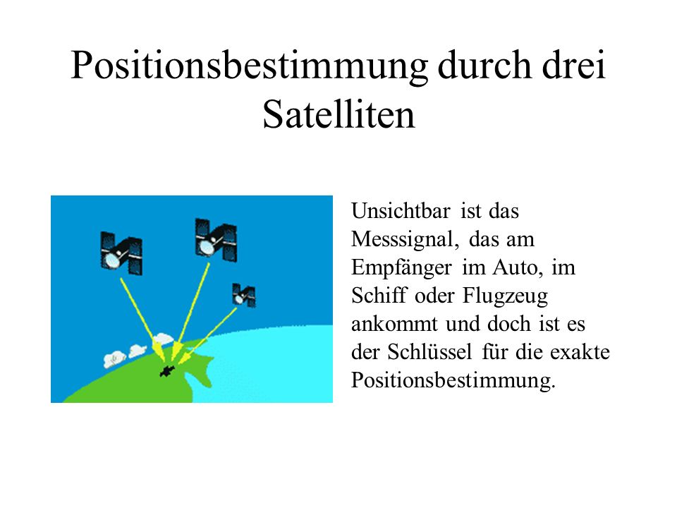Positionsbestimmung durch drei Satelliten