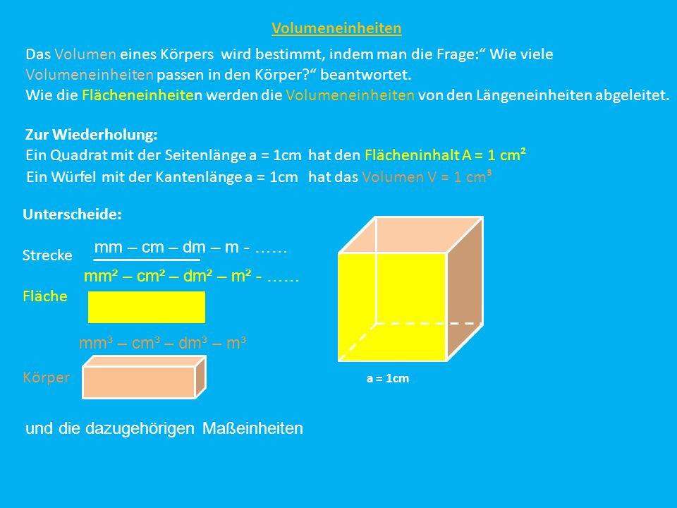 Ein Quadrat mit der Seitenlänge a = 1cm