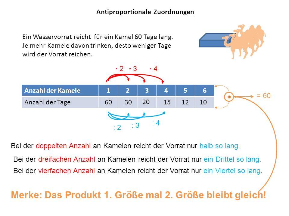 Merke: Das Produkt 1. Größe mal 2. Größe bleibt gleich!