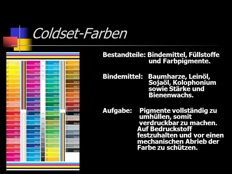 Coldset-Farben Bestandteile: Bindemittel, Füllstoffe und Farbpigmente.