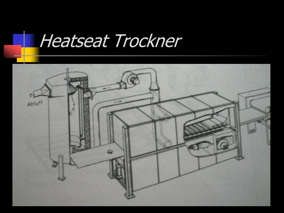 Heatseat Trockner