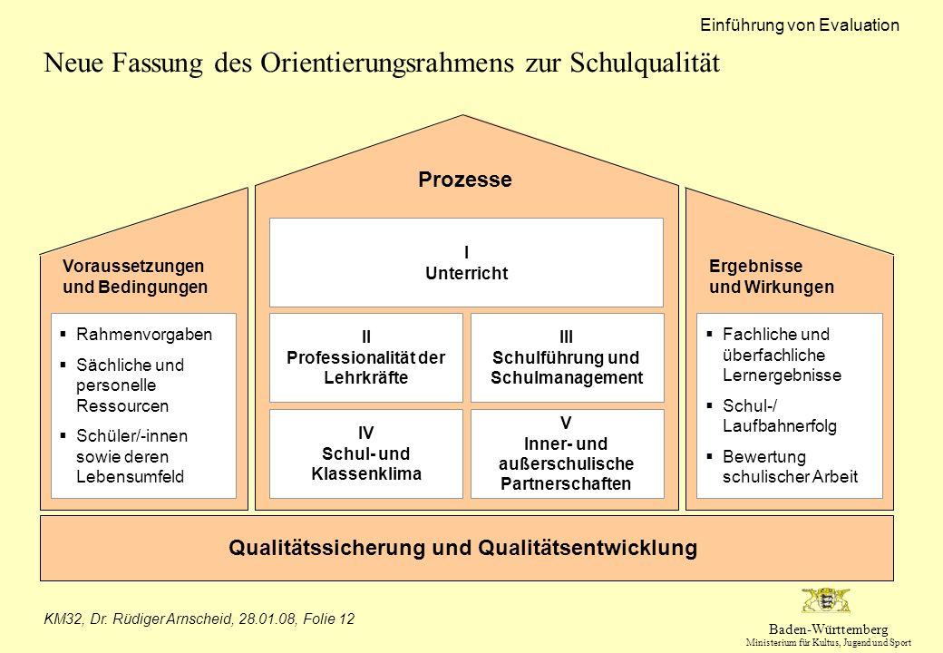 Neue Fassung des Orientierungsrahmens zur Schulqualität