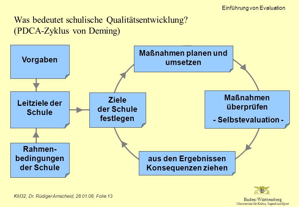 Was bedeutet schulische Qualitätsentwicklung (PDCA-Zyklus von Deming)